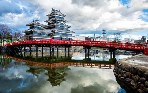 [新聞] 日本移民備受中國投資人士認可的原因是什麼?這六點是主因!
