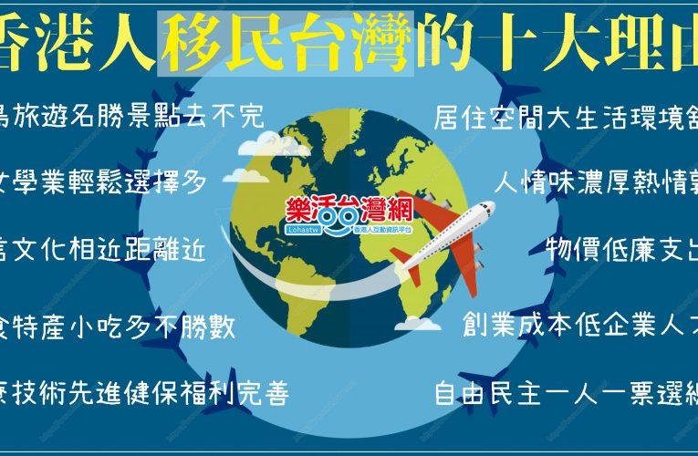 [新聞]  香港人移民台灣的十大理由